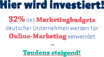 Corporate Blogs – Online Marketing Budget Deutschlandweit